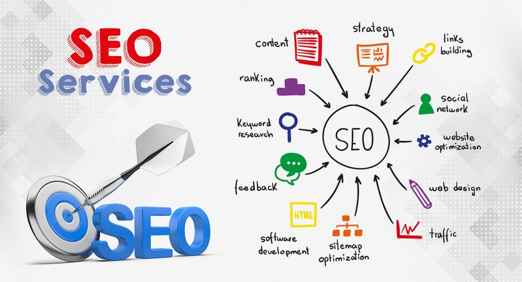 SEO SMO Services in Singapore